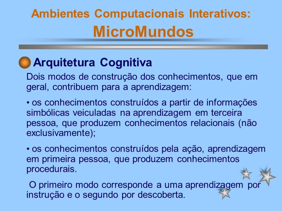 Ambientes Computacionais Interativos: MicroMundos Dois modos de construção dos conhecimentos, que em geral, contribuem para a aprendizagem: os conheci