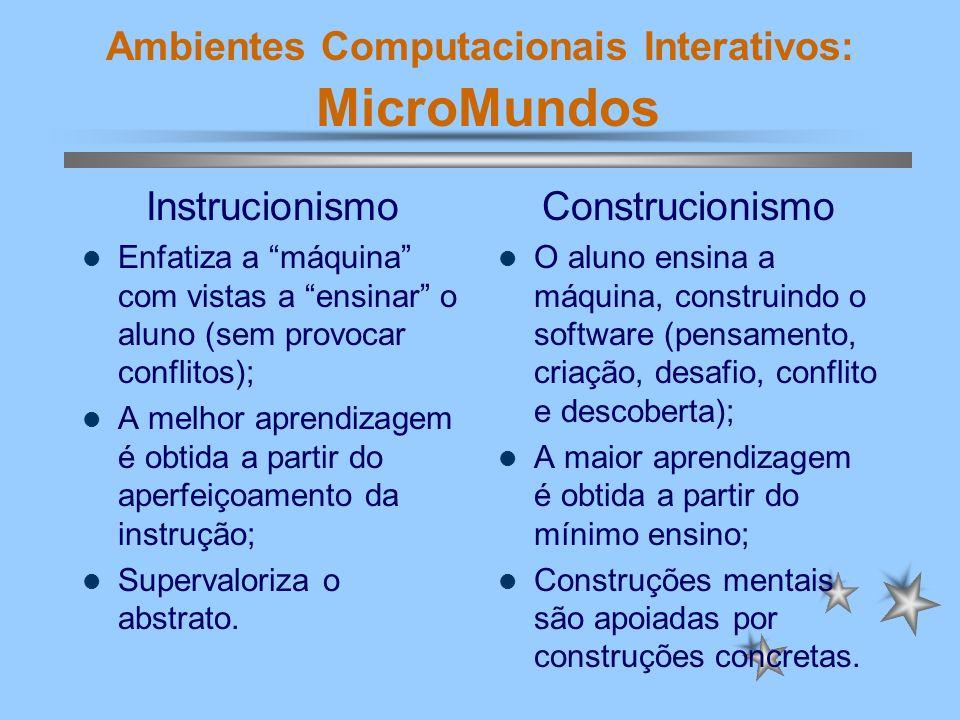 Ambientes Computacionais Interativos: MicroMundos Enfatiza a máquina com vistas a ensinar o aluno (sem provocar conflitos); A melhor aprendizagem é ob