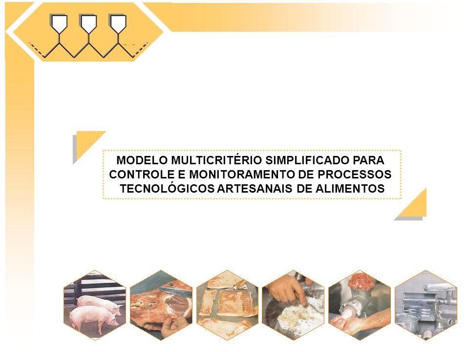 MODELO MULTICRITÉRIO SIMPLIFICADO PARA CONTROLE E MONITORAMENTO DE PROCESSOS TECNOLÓGICOS ARTESANAIS DE ALIMENTOS