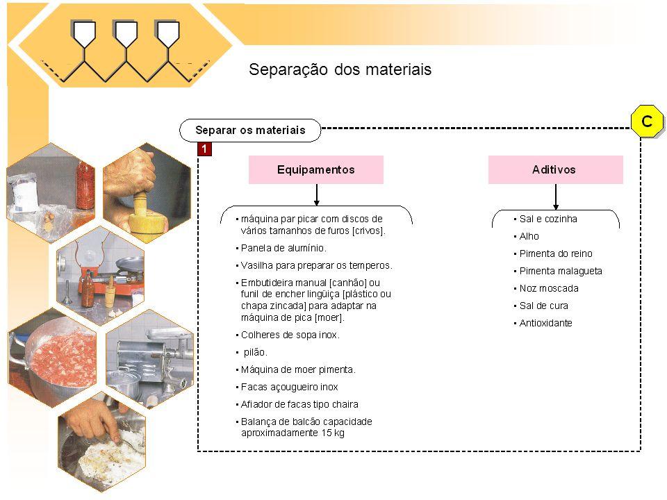 Separação dos materiais