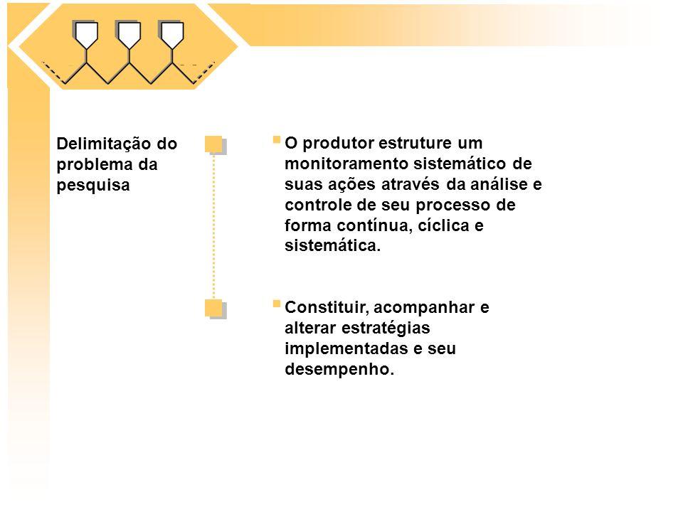 Delimitação do problema da pesquisa O produtor estruture um monitoramento sistemático de suas ações através da análise e controle de seu processo de f