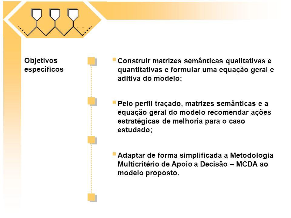 Construir matrizes semânticas qualitativas e quantitativas e formular uma equação geral e aditiva do modelo; Pelo perfil traçado, matrizes semânticas