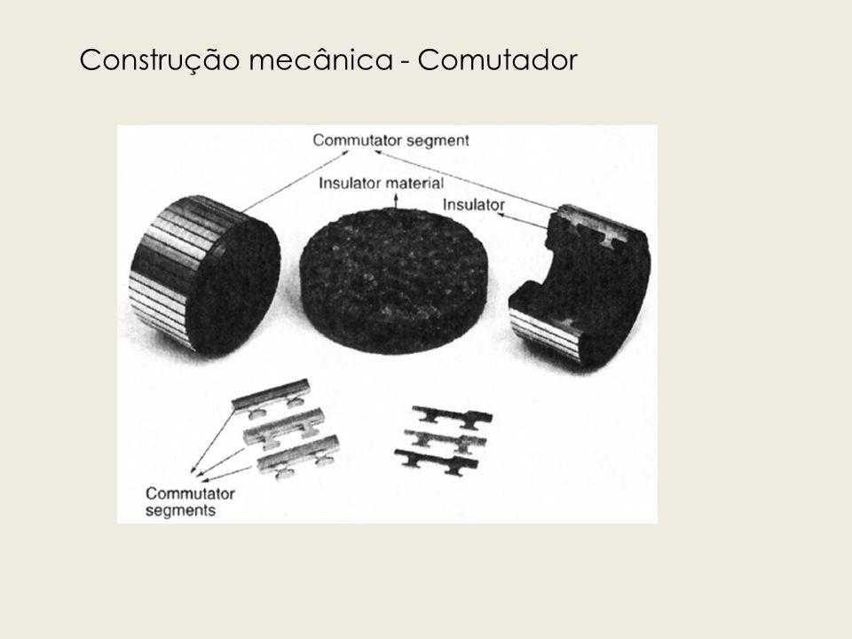 Construção mecânica - Comutador