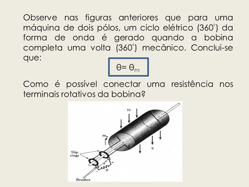 Observe nas figuras anteriores que para uma máquina de dois pólos, um ciclo elétrico (360 º ) da forma de onda é gerado quando a bobina completa uma v