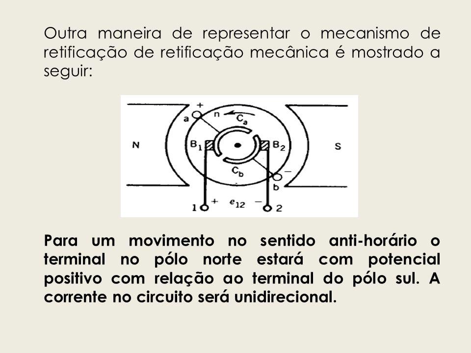 Outra maneira de representar o mecanismo de retificação de retificação mecânica é mostrado a seguir: Para um movimento no sentido anti-horário o termi