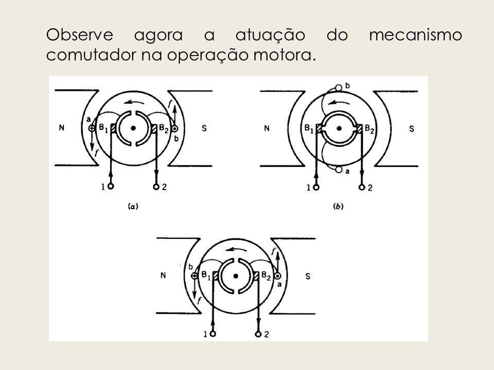 Observe agora a atuação do mecanismo comutador na operação motora.