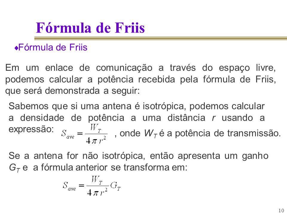 10 Fórmula de Friis Em um enlace de comunicação a través do espaço livre, podemos calcular a potência recebida pela fórmula de Friis, que será demonst