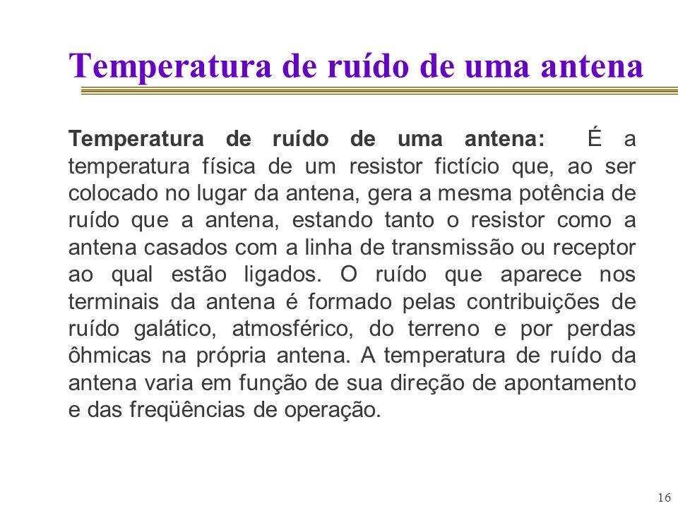 16 Temperatura de ruído de uma antena temp eratur a de ruído de uma anten a Temperatura de ruído de uma antena: É a temperatura física de um resistor