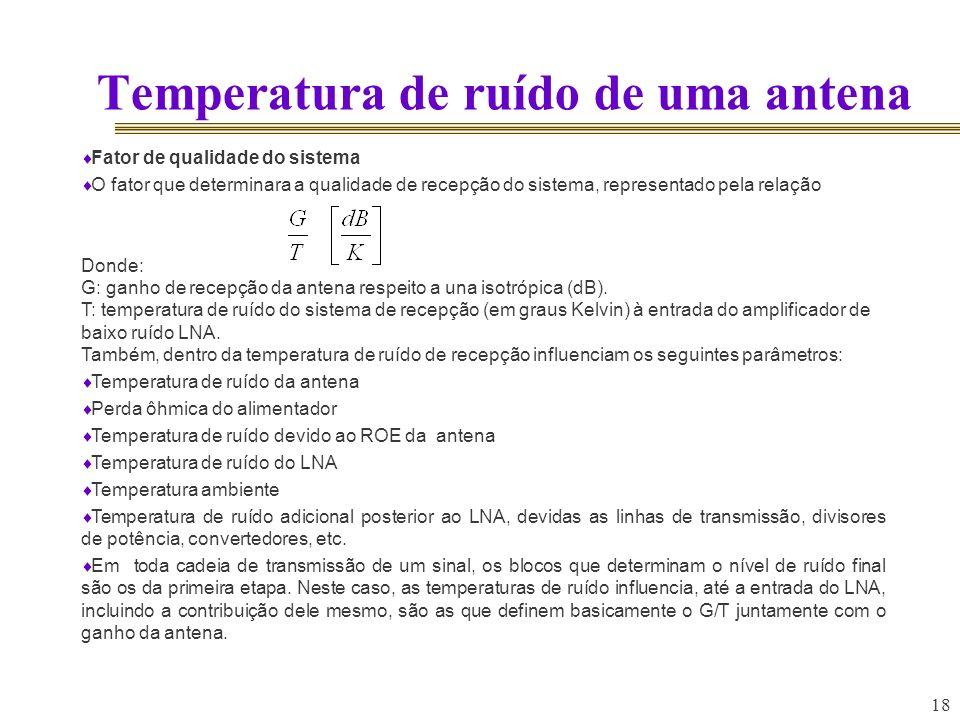 18 Temperatura de ruído de uma antena temp eratur a de ruído de uma anten a Fator de qualidade do sistema O fator que determinara a qualidade de recep