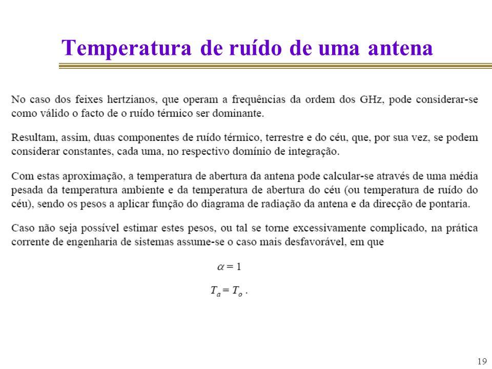 19 Temperatura de ruído de uma antena