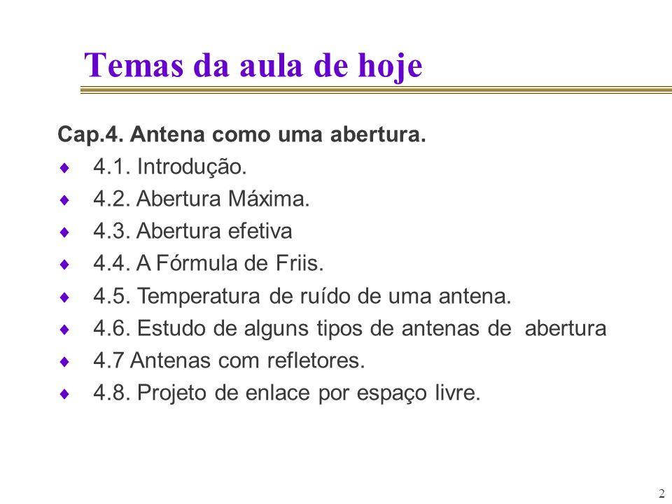 2 Temas da aula de hoje Cap.4. Antena como uma abertura. 4.1. Introdução. 4.2. Abertura Máxima. 4.3. Abertura efetiva 4.4. A Fórmula de Friis. 4.5. Te