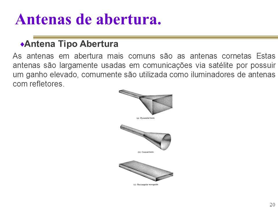 20 Antenas de abertura. Antena Tipo Abertura As antenas em abertura mais comuns são as antenas cornetas Estas antenas são largamente usadas em comunic