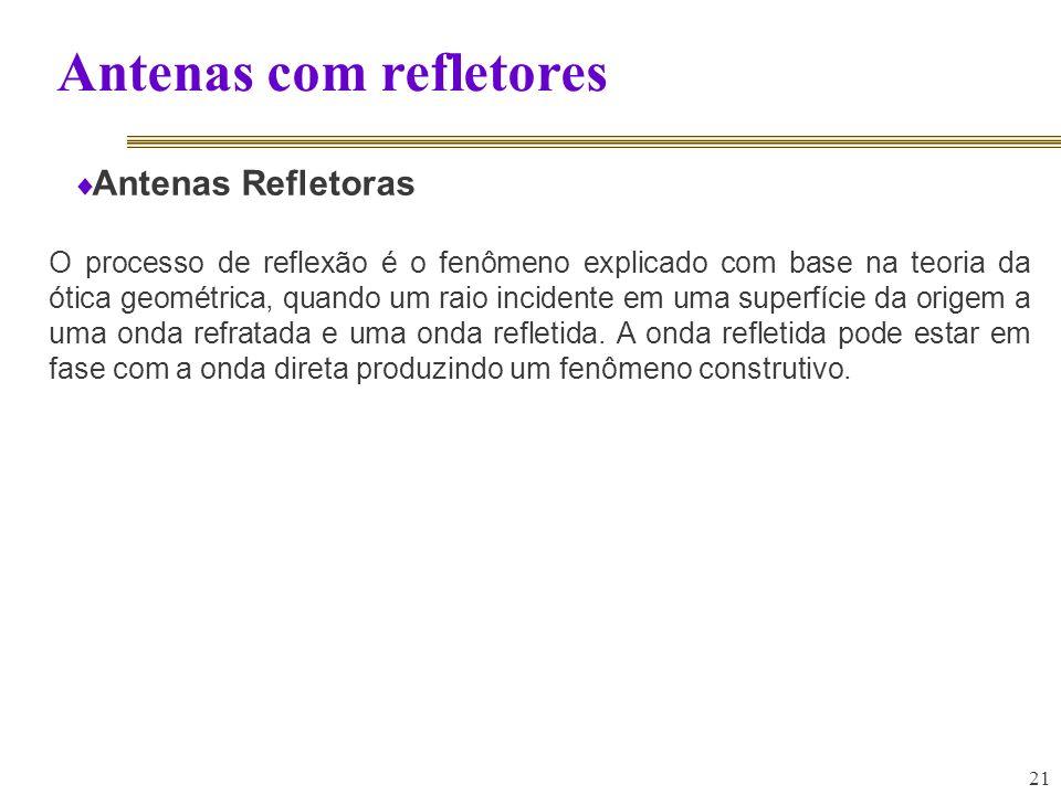 21 Antenas com refletores Antenas Refletoras O processo de reflexão é o fenômeno explicado com base na teoria da ótica geométrica, quando um raio inci