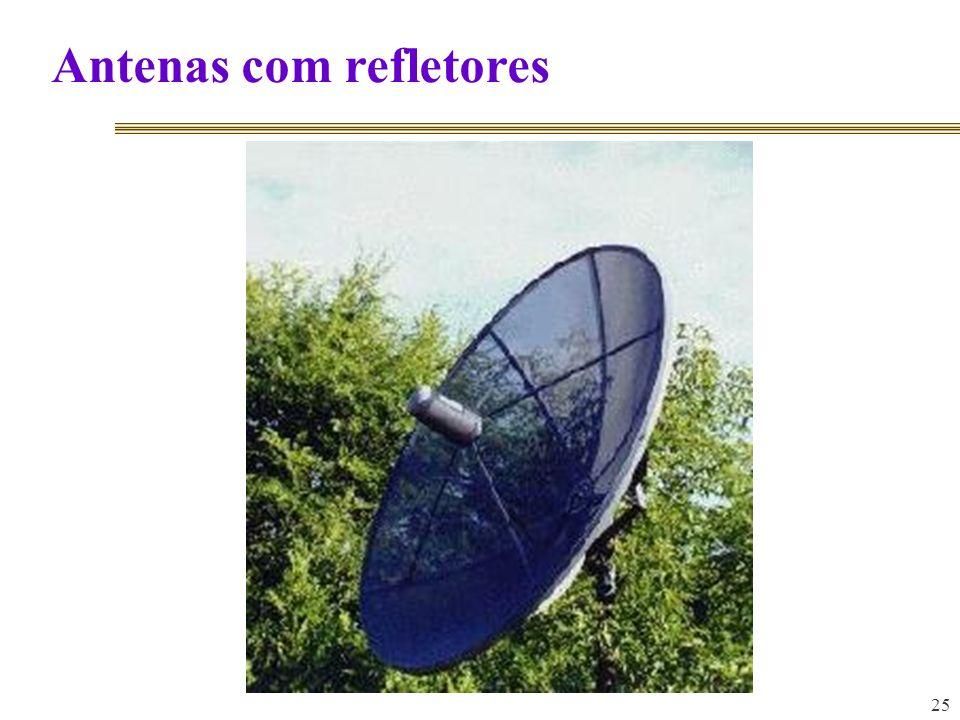 25 Antenas com refletores