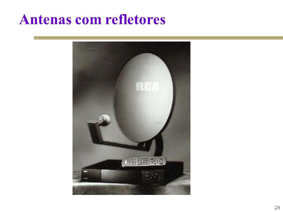 26 Antenas com refletores
