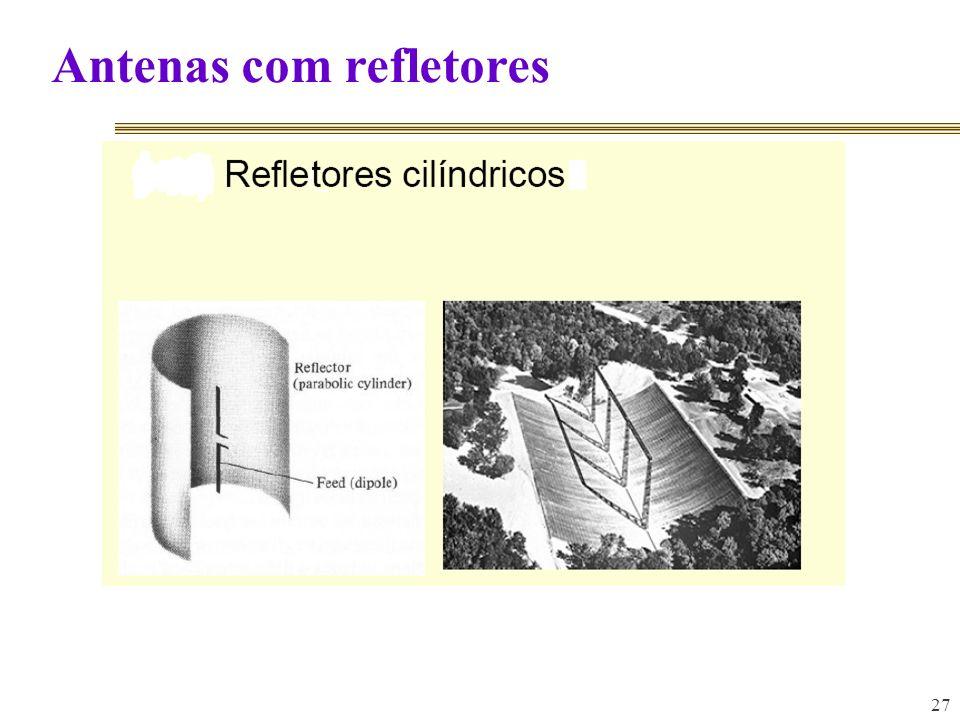 27 Antenas com refletores
