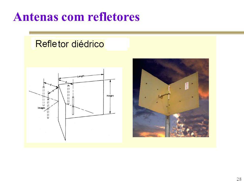 28 Antenas com refletores