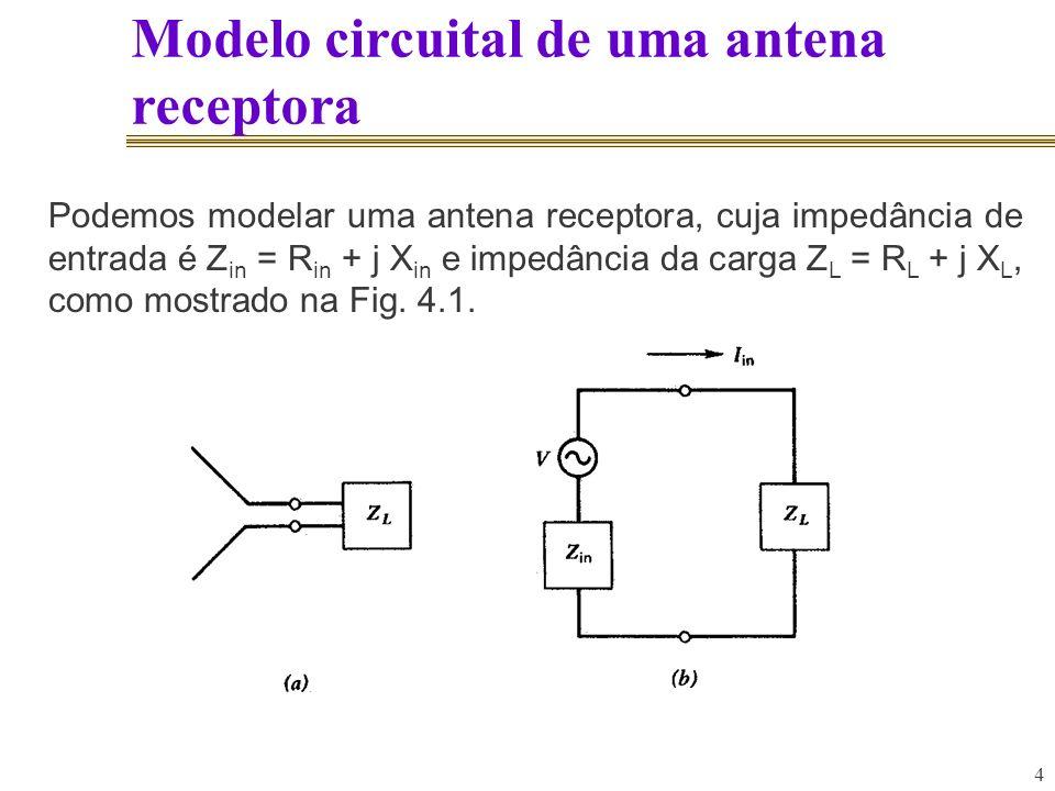 5 Modelo circuital de uma antena receptora A corrente de entrada pode ser dada por: Quando há casamento de impedância, isto é, Z L = R in – j X in, a potência transferida para a carga é dada por: Se desprezamos as perdas ôhmica e fazemos R in = R ri = R L, e daí que:temos que:, segue que: