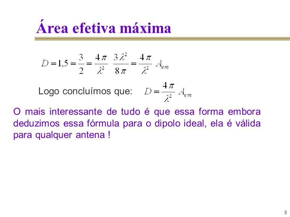 8 Área efetiva máxima Logo concluímos que: O mais interessante de tudo é que essa forma embora deduzimos essa fórmula para o dipolo ideal, ela é válid
