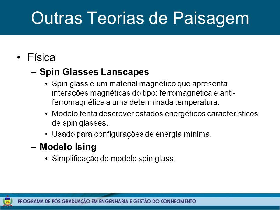 Outras Teorias de Paisagem Física –Spin Glasses Lanscapes Spin glass é um material magnético que apresenta interações magnéticas do tipo: ferromagnética e anti- ferromagnética a uma determinada temperatura.