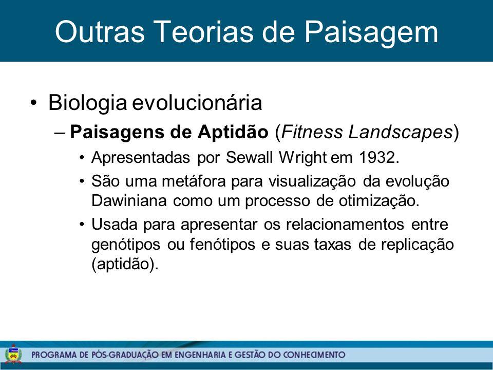 Outras Teorias de Paisagem Biologia evolucionária –Paisagens de Aptidão (Fitness Landscapes) Apresentadas por Sewall Wright em 1932.