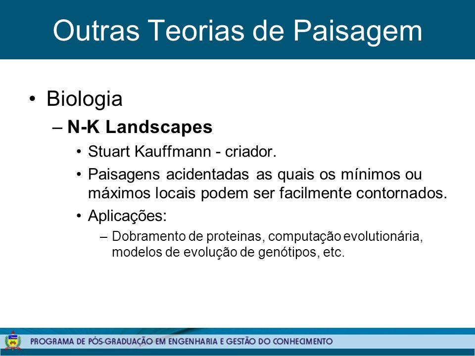 Outras Teorias de Paisagem Biologia –N-K Landscapes Stuart Kauffmann - criador.