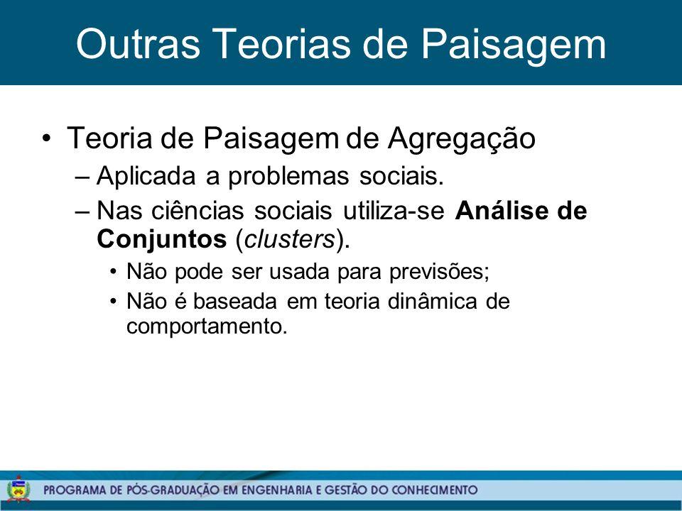 Outras Teorias de Paisagem Teoria de Paisagem de Agregação –Aplicada a problemas sociais.