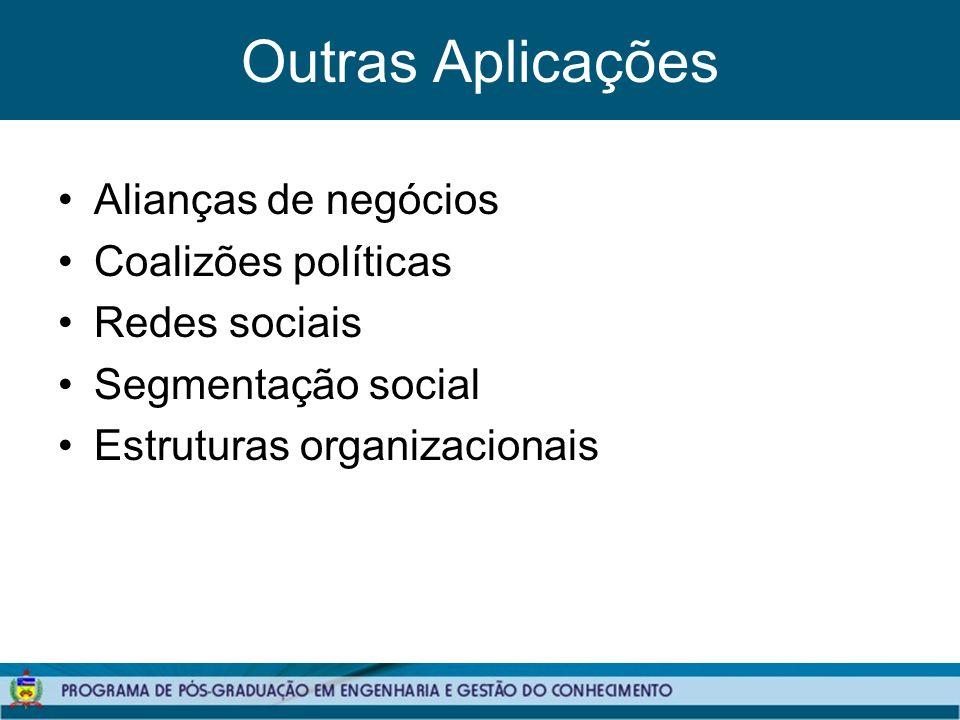 Outras Aplicações Alianças de negócios Coalizões políticas Redes sociais Segmentação social Estruturas organizacionais