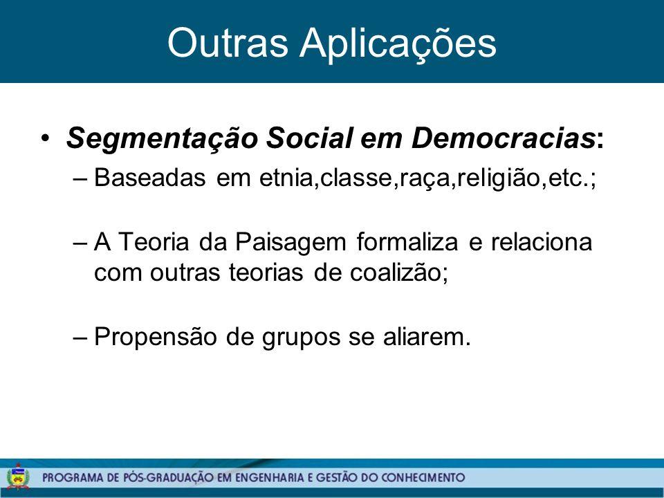 Outras Aplicações Segmentação Social em Democracias: –Baseadas em etnia,classe,raça,religião,etc.; –A Teoria da Paisagem formaliza e relaciona com outras teorias de coalizão; –Propensão de grupos se aliarem.