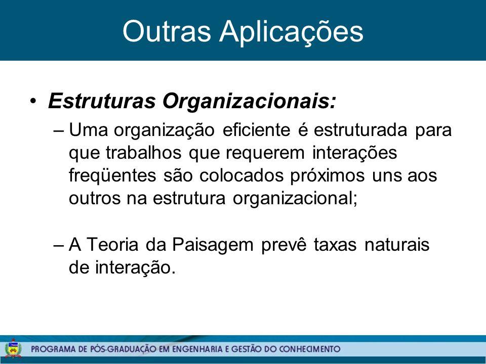 Outras Aplicações Estruturas Organizacionais: –Uma organização eficiente é estruturada para que trabalhos que requerem interações freqüentes são colocados próximos uns aos outros na estrutura organizacional; –A Teoria da Paisagem prevê taxas naturais de interação.