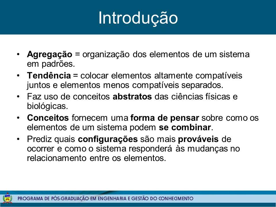 Introdução Agregação = organização dos elementos de um sistema em padrões.