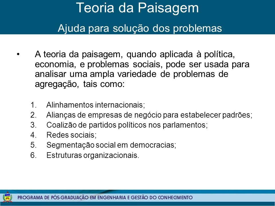 Teoria da Paisagem Ajuda para solução dos problemas A teoria da paisagem, quando aplicada à política, economia, e problemas sociais, pode ser usada para analisar uma ampla variedade de problemas de agregação, tais como: 1.Alinhamentos internacionais; 2.Alianças de empresas de negócio para estabelecer padrões; 3.Coalizão de partidos políticos nos parlamentos; 4.Redes sociais; 5.Segmentação social em democracias; 6.Estruturas organizacionais.