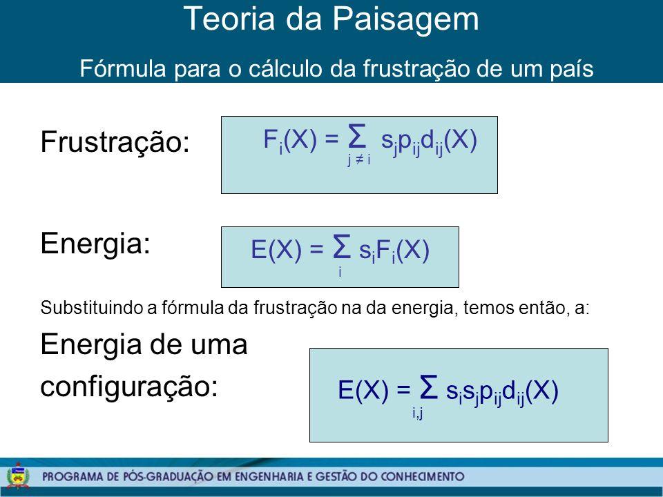 Teoria da Paisagem Fórmula para o cálculo da frustração de um país Frustração: Energia: Substituindo a fórmula da frustração na da energia, temos então, a: Energia de uma configuração: F i (X) = Σ s j p ij d ij (X) j i E(X) = Σ s i F i (X) i E(X) = Σ s i s j p ij d ij (X) i,j