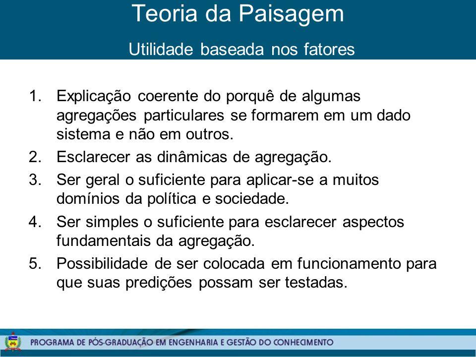 Teoria da Paisagem Utilidade baseada nos fatores 1.Explicação coerente do porquê de algumas agregações particulares se formarem em um dado sistema e não em outros.