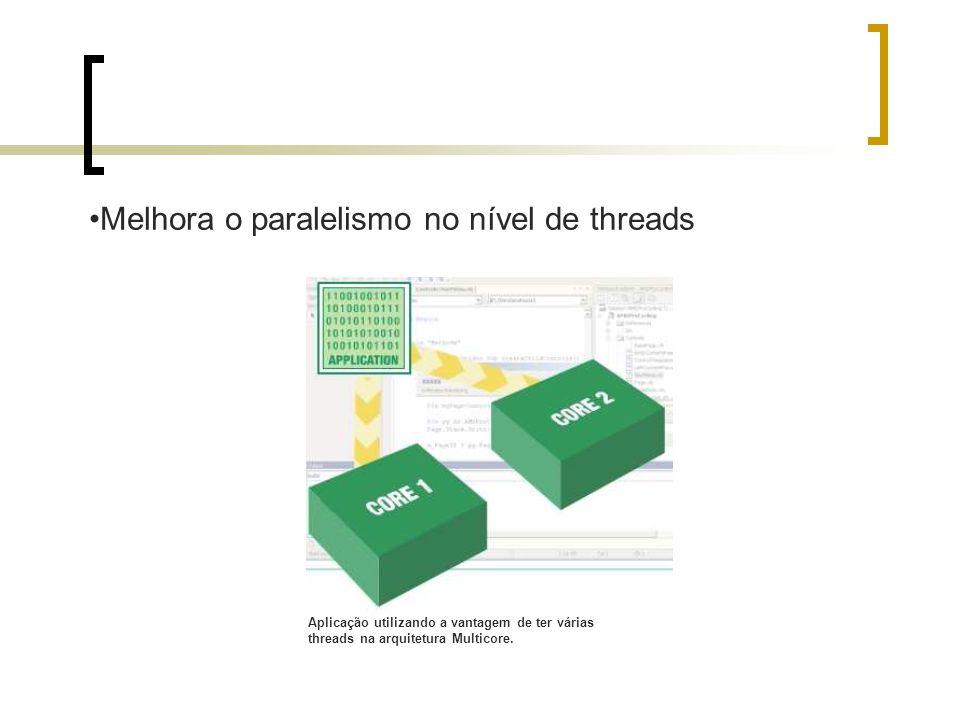 Melhora o paralelismo no nível de threads Aplicação utilizando a vantagem de ter várias threads na arquitetura Multicore.