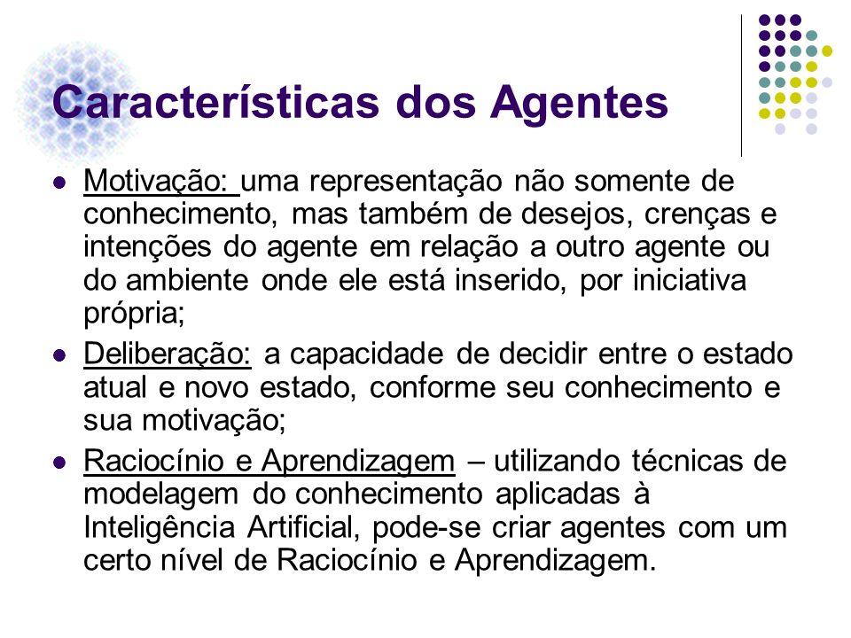Características dos Agentes Motivação: uma representação não somente de conhecimento, mas também de desejos, crenças e intenções do agente em relação