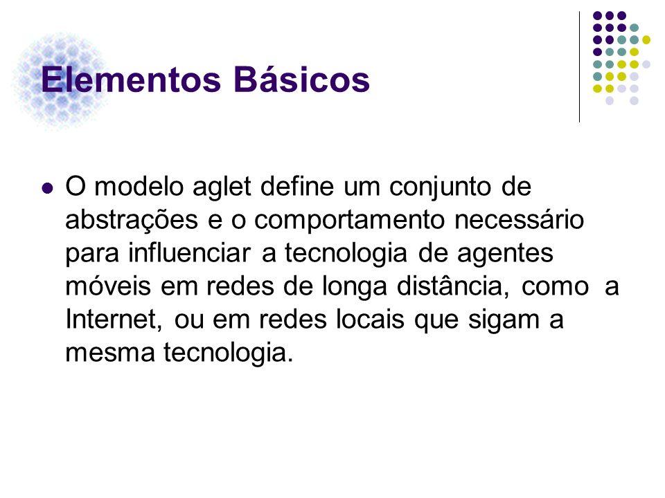 Elementos Básicos O modelo aglet define um conjunto de abstrações e o comportamento necessário para influenciar a tecnologia de agentes móveis em rede