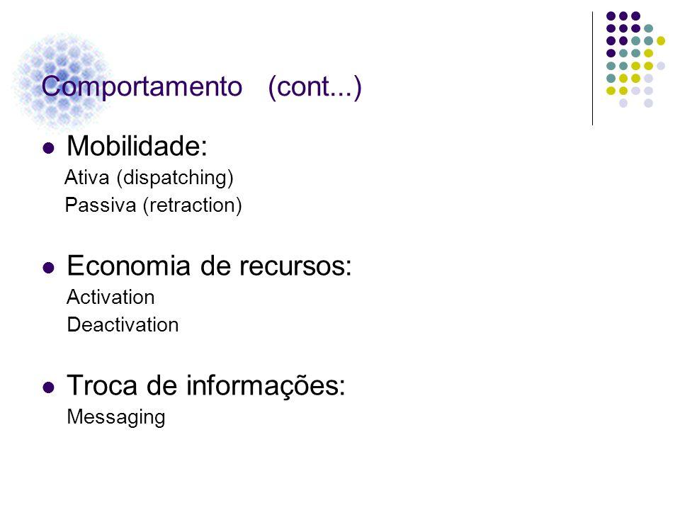 Comportamento (cont...) Mobilidade: Ativa (dispatching) Passiva (retraction) Economia de recursos: Activation Deactivation Troca de informações: Messa