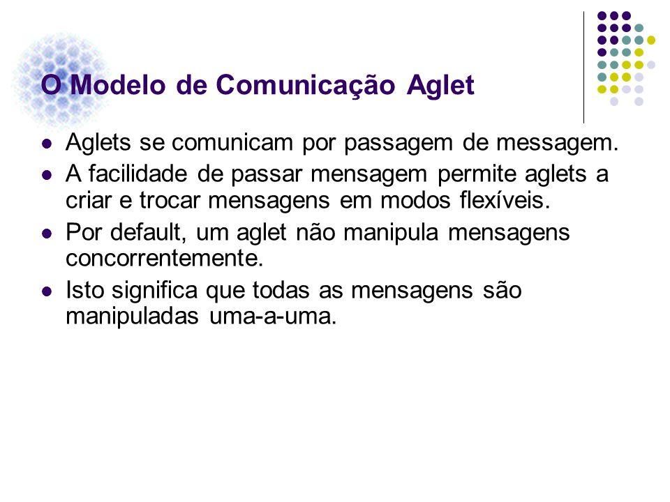 O Modelo de Comunicação Aglet Aglets se comunicam por passagem de messagem. A facilidade de passar mensagem permite aglets a criar e trocar mensagens