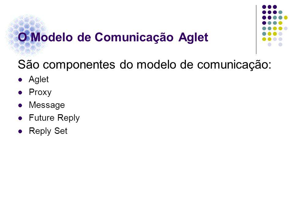 O Modelo de Comunicação Aglet São componentes do modelo de comunicação: Aglet Proxy Message Future Reply Reply Set