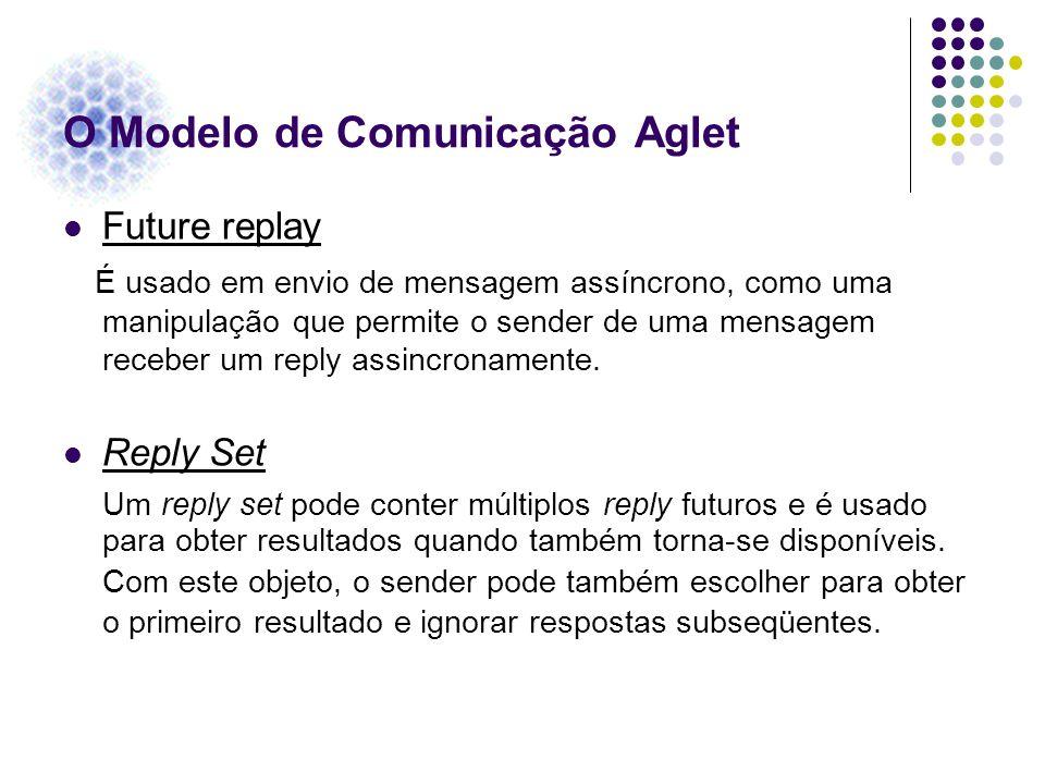O Modelo de Comunicação Aglet Future replay É usado em envio de mensagem assíncrono, como uma manipulação que permite o sender de uma mensagem receber
