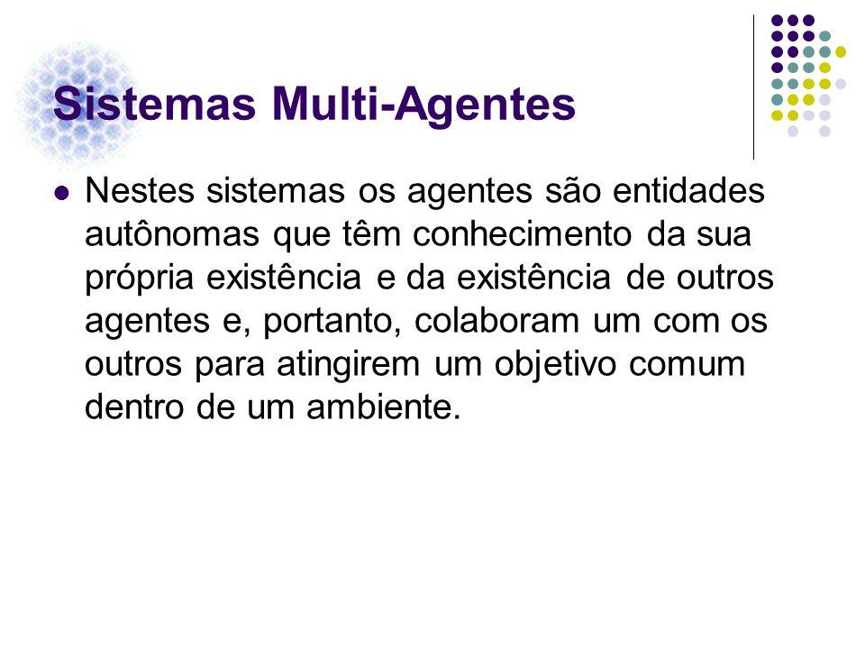 Sistemas Multi-Agentes Nestes sistemas os agentes são entidades autônomas que têm conhecimento da sua própria existência e da existência de outros age