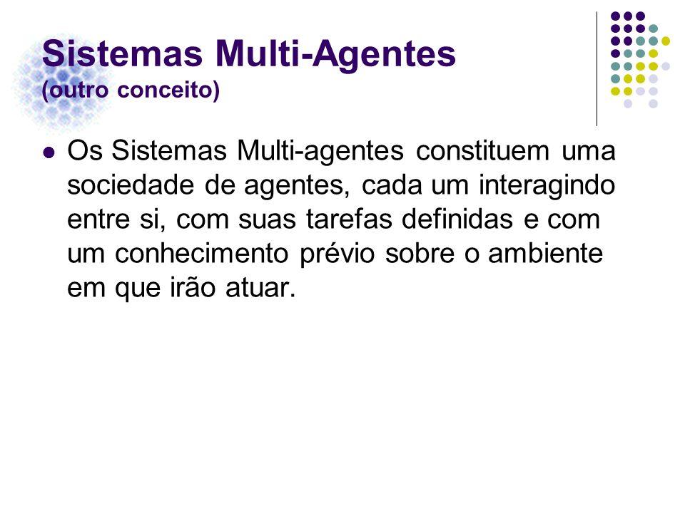 Sistemas Multi-Agentes (outro conceito) Os Sistemas Multi-agentes constituem uma sociedade de agentes, cada um interagindo entre si, com suas tarefas