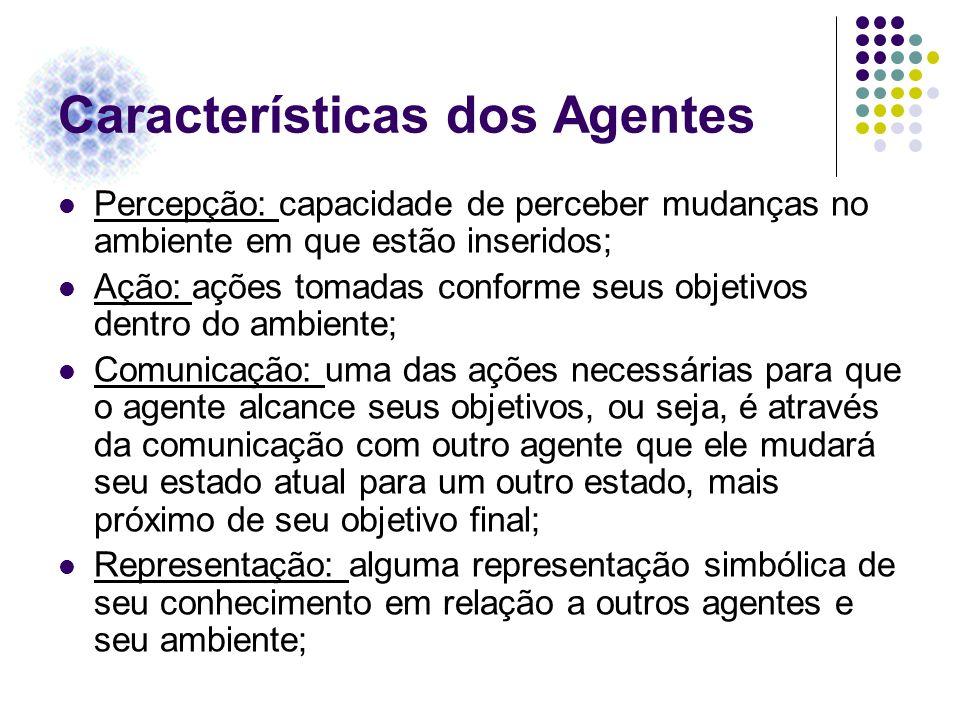 Características dos Agentes Percepção: capacidade de perceber mudanças no ambiente em que estão inseridos; Ação: ações tomadas conforme seus objetivos