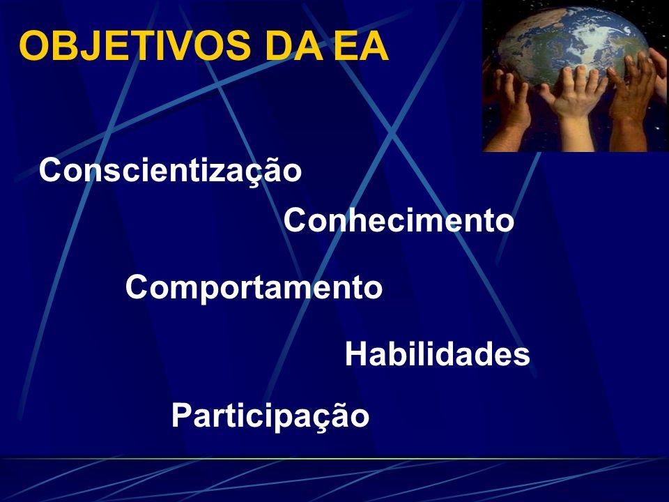 Educação Ambiental compreensão dos primeiros do mundo contemporâneo, proporcionando-lhe conhecimentos técnicos e as qualidades necessárias para desemp