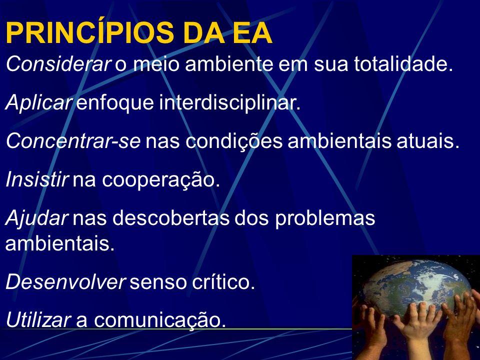 OBJETIVOS DA EA Conscientização Conhecimento Comportamento Habilidades Participação