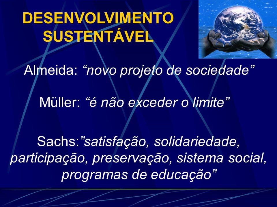 DESENVOLVIMENTO SUSTENTÁVEL Nosso futuro Comum: atende às necessidades do presente sem comprometer as das gerações futuras Cavalcanti: obediência às l