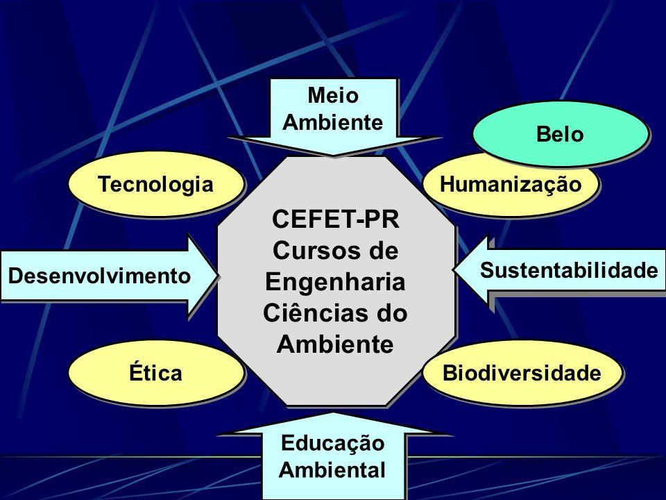 Conclusão Sensibilização & Conscientização É possível dar ênfase a Educação Ambiental no ensino de Biologia nos cursos de Engenharia. Minimizar a tend
