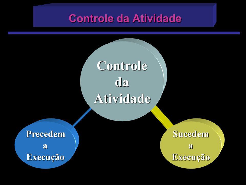 PrecedemaExecução Controle da Atividade Controle da Atividade ControledaAtividade SucedemaExecução