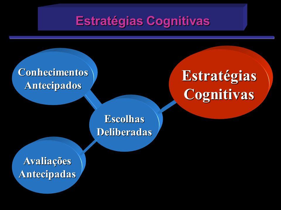 EscolhasDeliberadas EstratégiasCognitivas AvaliaçõesAntecipadas ConhecimentosAntecipados